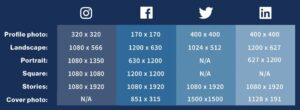 Read more about the article Top Social Media Image Sizes