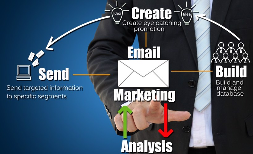 Top 10 Free Email Service